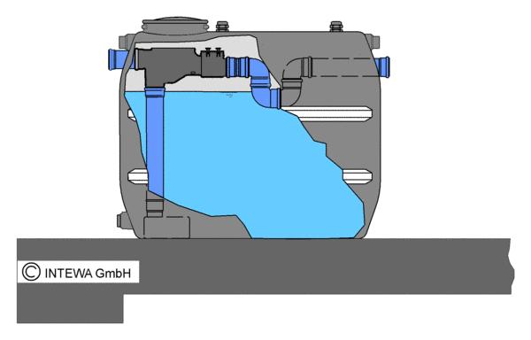 PURAIN Rainwater filter PR-100 in concrete tank for single family dwelling
