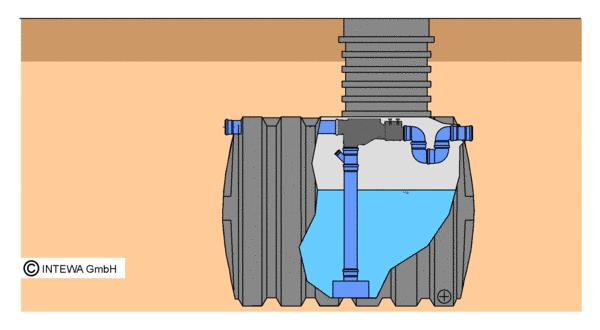 PURAIN Rainwater filter PR-100 in plastic tank for single family dwelling