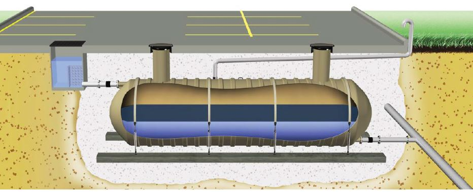 stormwater collection