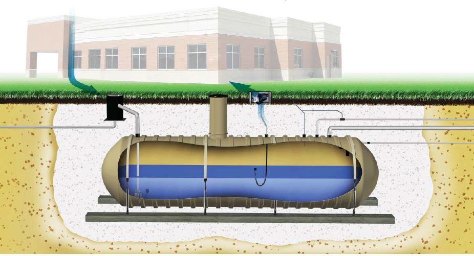 Tanks - Underground Water Tanks - Fiberglass Tanks - Rain Harvesting